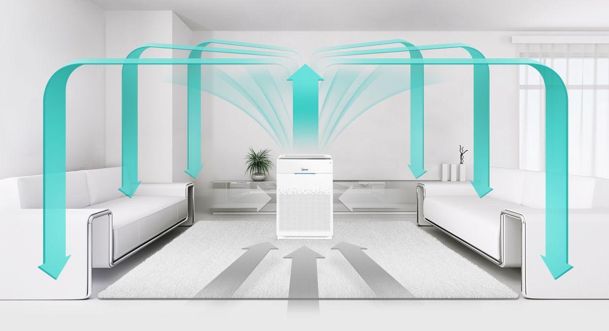 Schéma cirkulácie vzduchu u čističky Winix Zero Pro