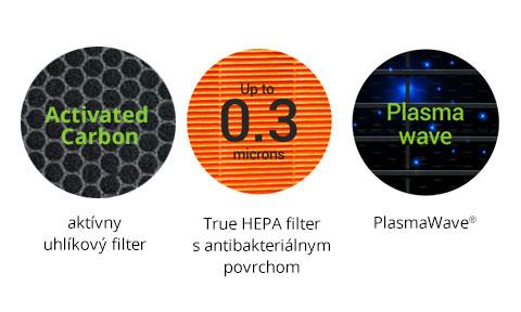 Popis filtrácie